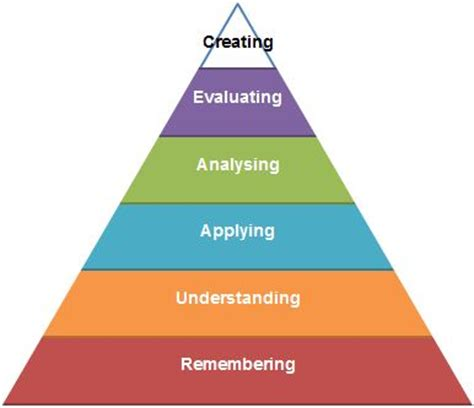 Which of the cognitive skills in critical thinking has to